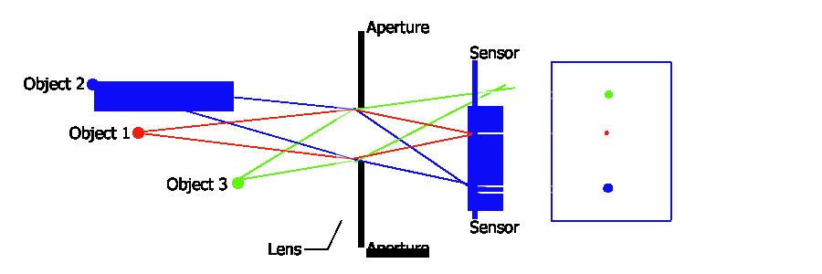Aperture-DOF-21